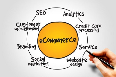 E-Commerce A to Z